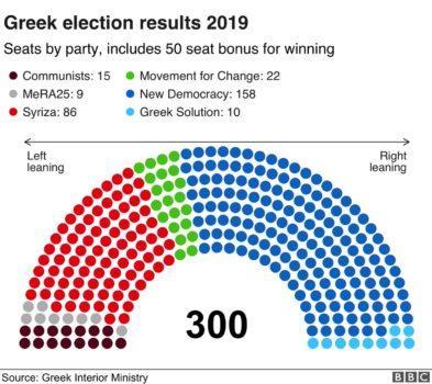 Grecia Tsipras Mitsotakis
