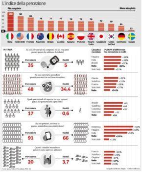 scuola italia tagli all'istruzione