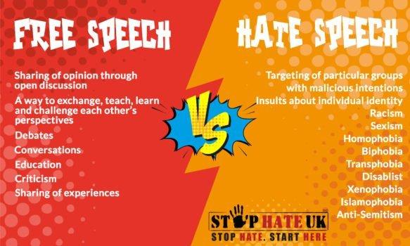 Stop hate speech e intolleranza