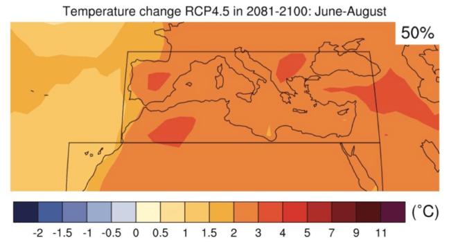 Mediterraneo, clima, Sahara