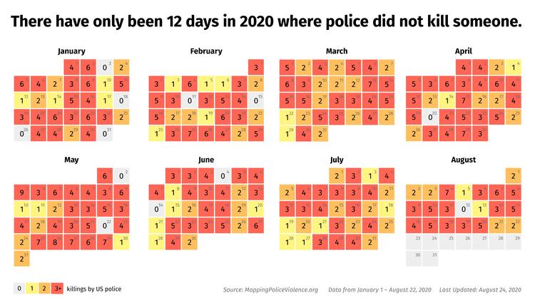 In America prosegue la violenza della polizia ma anche le manifestazioni