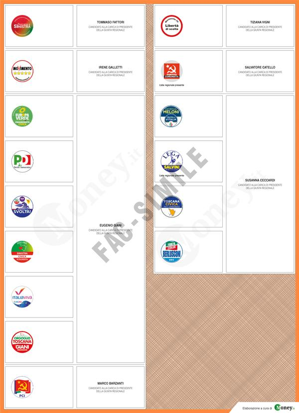 Elezioni Toscana
