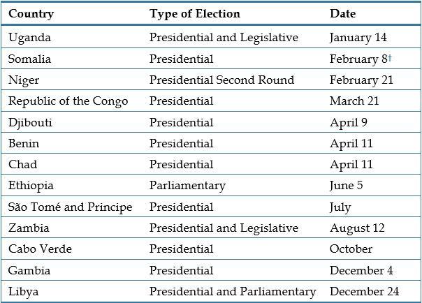 Occhi puntanti sull'Africa: elezioni 2021 in tredici paesi del continente