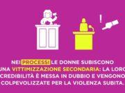 Never Again contro la vittimizzazione secondaria: al via il corso online